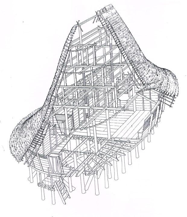 struktur rumah oval nias  tengah ( sumber : Traditional Architecture of Nias Island - Alain M Figaro & Arlette Ziegler)