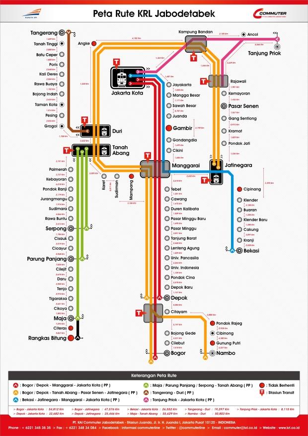 peta-rute-krl-jarak-stasiun-2015
